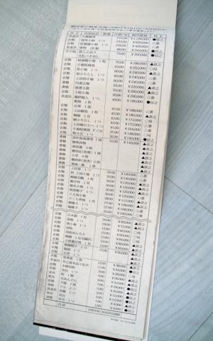 猪山家の財産売却リスト